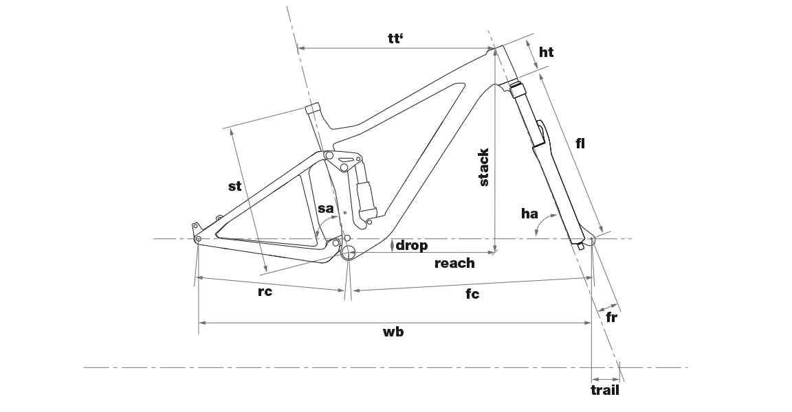 Geometry – BMC Agonist 02 ONE