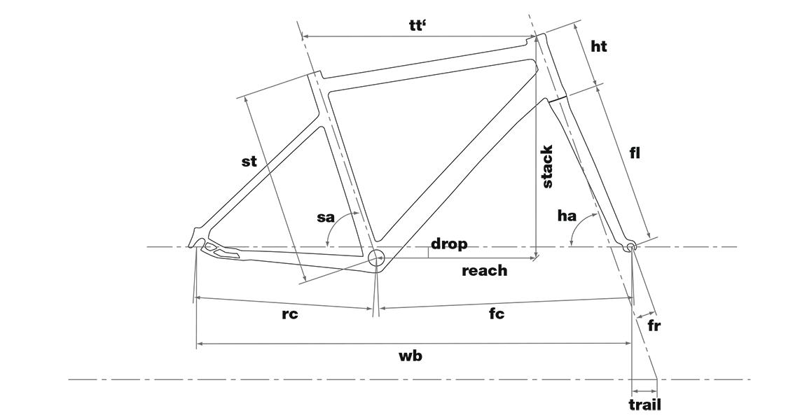 Geometry – BMC Alpenchallenge AC02 THREE