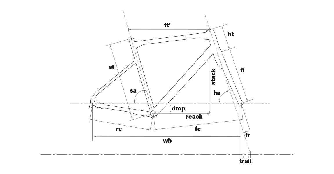 Geometry – BMC Roadmachine X