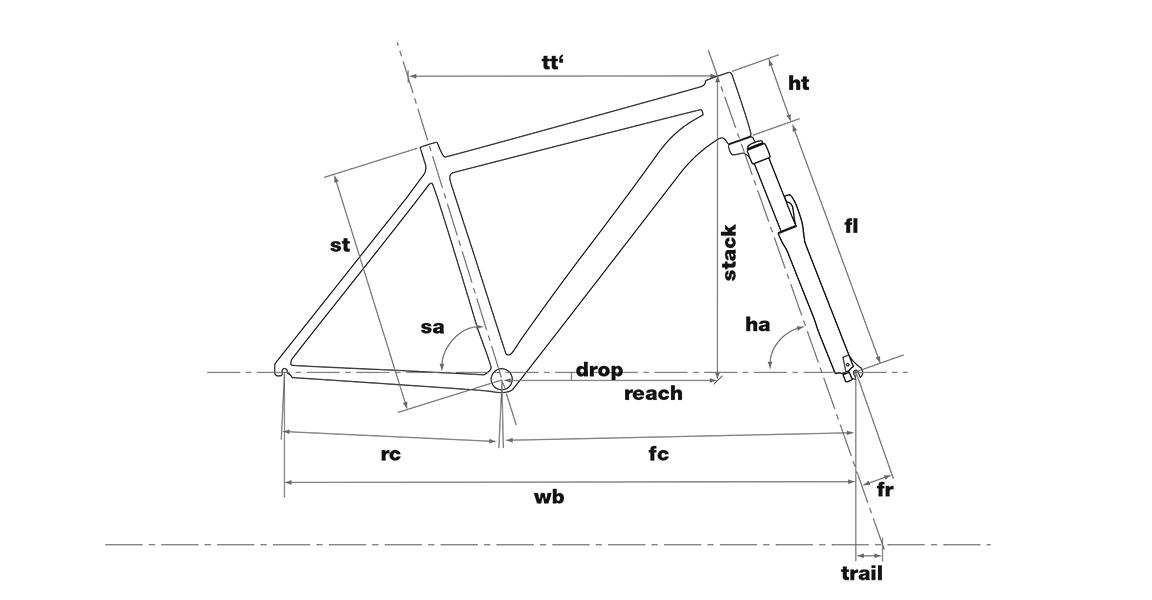 Geometry – BMC Sportelite SE24 Super Red