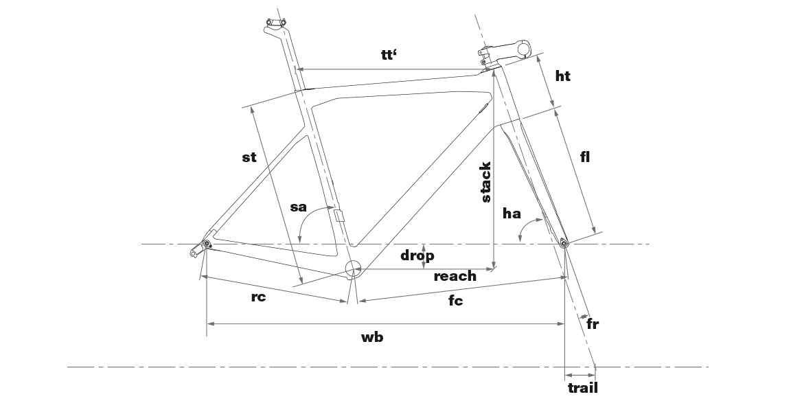 Geometry – BMC Teammachine SLR02 DISC THREE