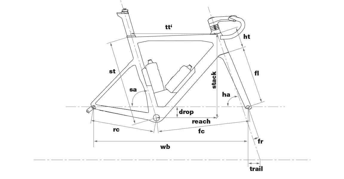 Geometry – BMC Timemachine ROAD 01 TWO