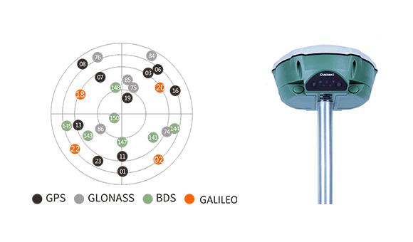Sanding Venus T3 GNSS Alıcısı