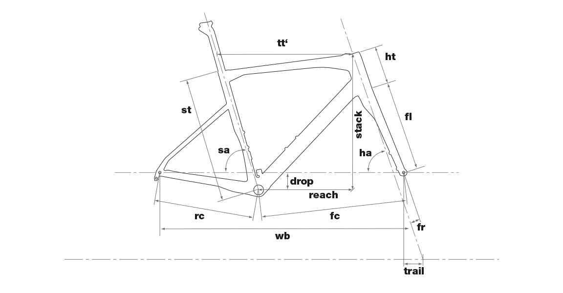 Geometry – BMC Roadmachine 01 THREE
