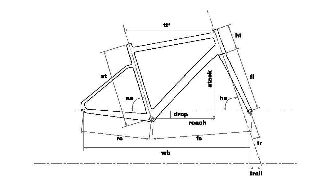 Geometry – Alpenchallenge 02 THREE