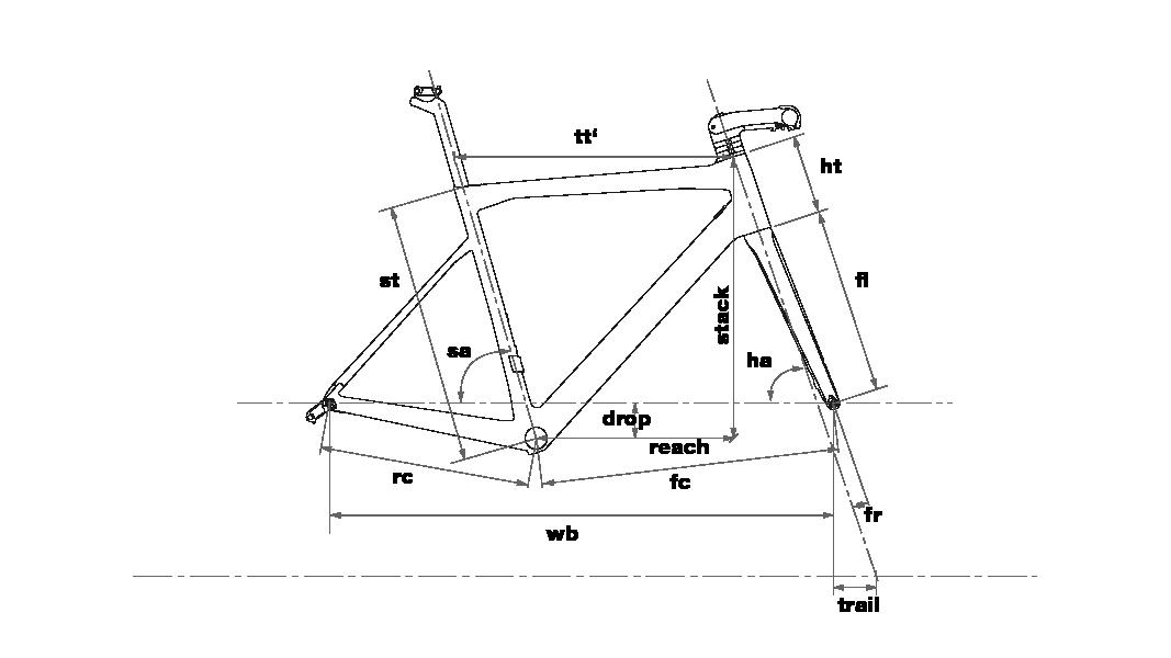 Geometry – Teammachine SLR01 DISC FOUR