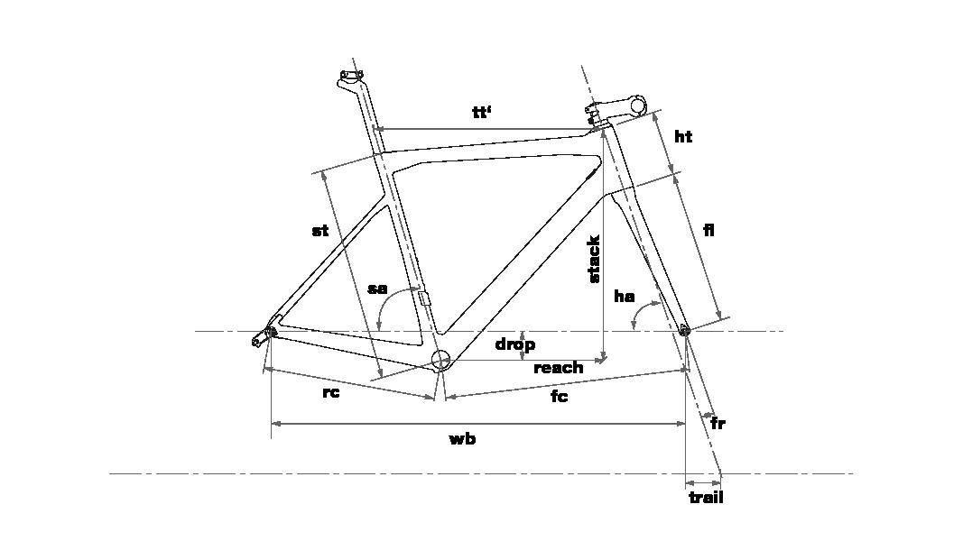 Geometry – Teammachine SLR02 THREE