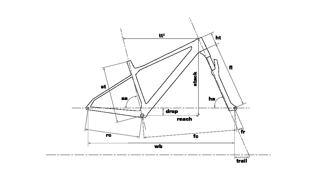 Geometry – BMC Fourstroke 01 THREE