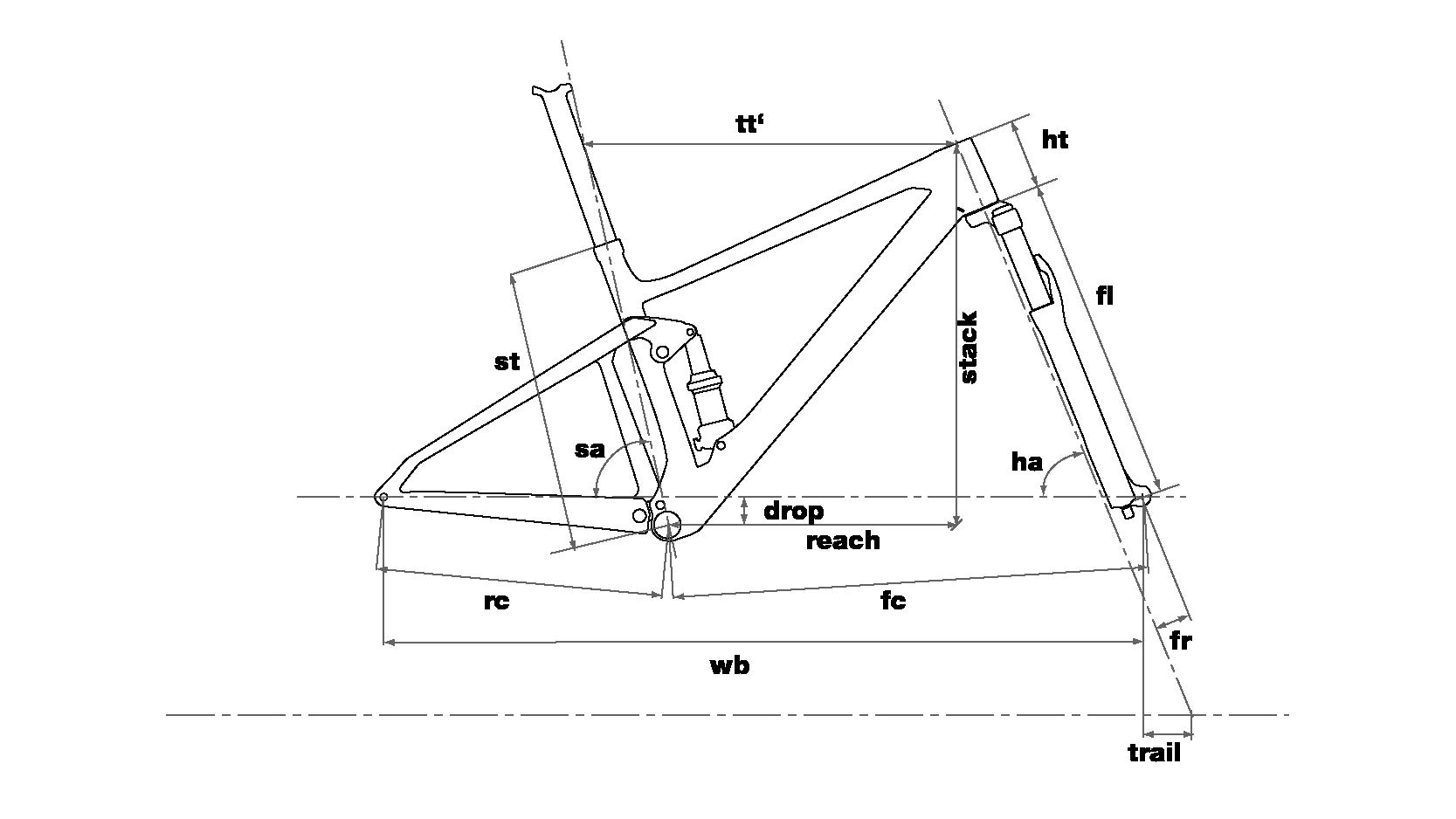 Geometry – BMC Fourstroke 01 LT TWO