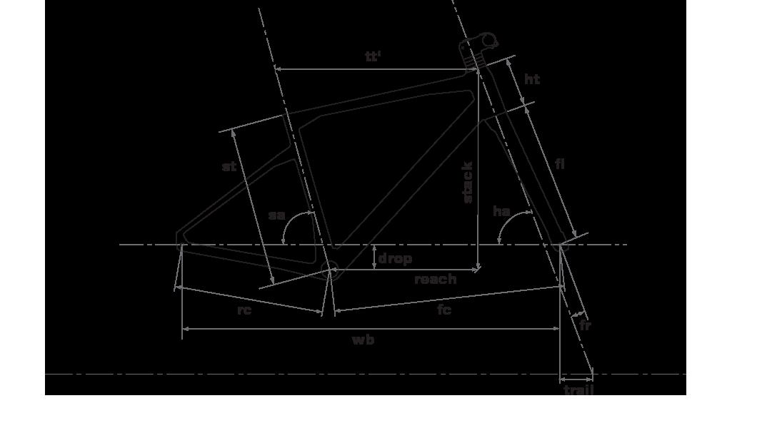 Geometry – BMC URS 01 THREE