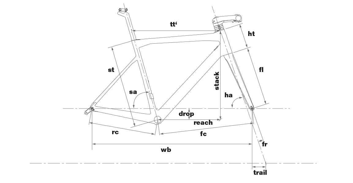Geometry – Teammachine SLR01 Disc ONE